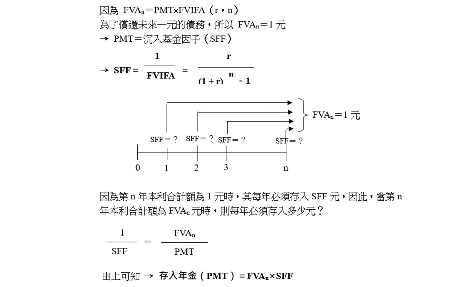 沉入基金因子公式