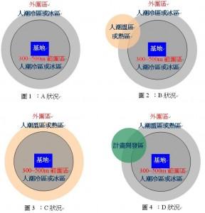 商業人潮分析圖